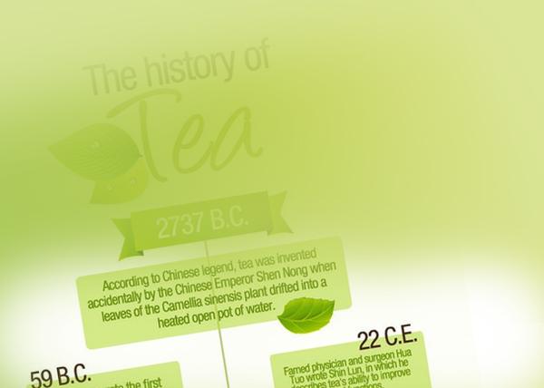 tea-history